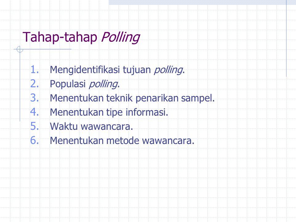 Tahap-tahap Polling Mengidentifikasi tujuan polling. Populasi polling.