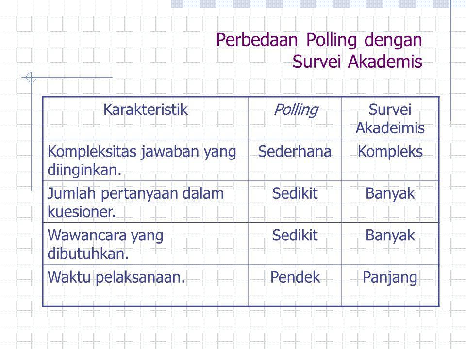 Perbedaan Polling dengan Survei Akademis