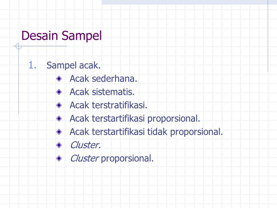 Desain Sampel Sampel acak. Acak sederhana. Acak sistematis.