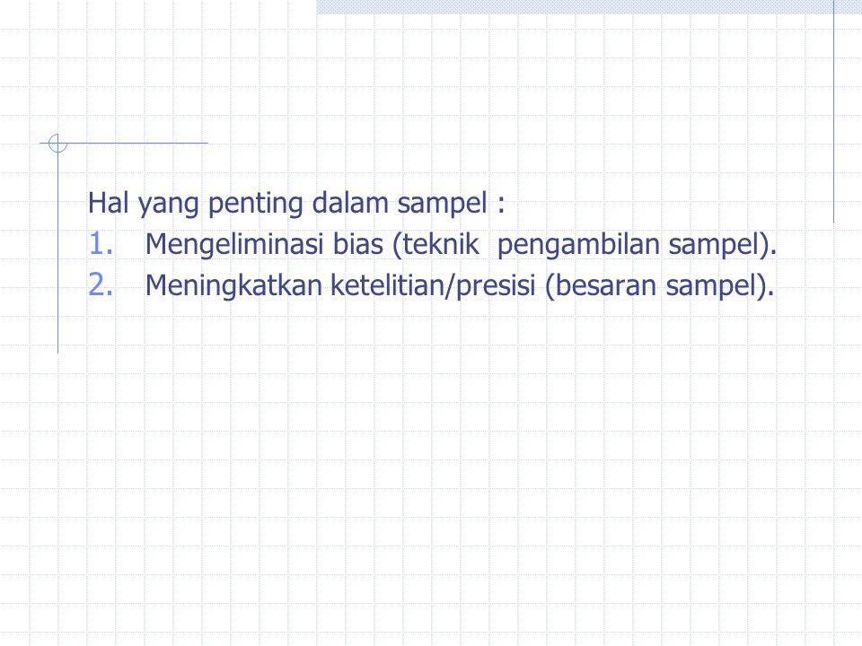 Hal yang penting dalam sampel :