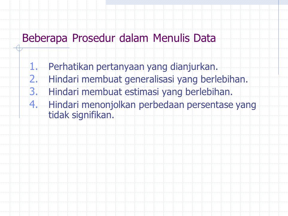 Beberapa Prosedur dalam Menulis Data