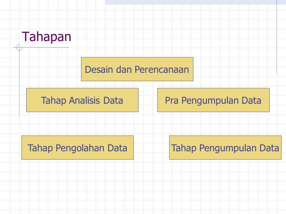 Tahapan Desain dan Perencanaan Tahap Analisis Data