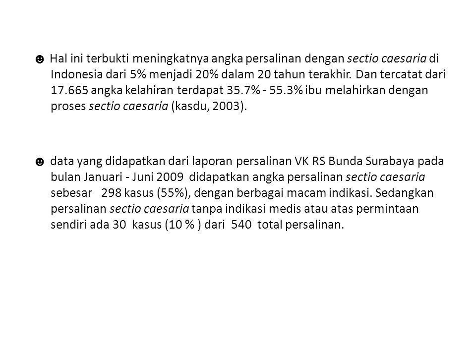 ☻ Hal ini terbukti meningkatnya angka persalinan dengan sectio caesaria di Indonesia dari 5% menjadi 20% dalam 20 tahun terakhir.