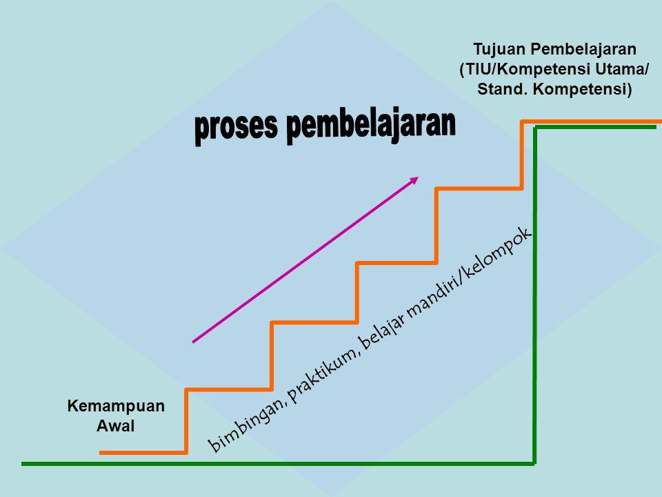 Tujuan Pembelajaran (TIU/Kompetensi Utama/