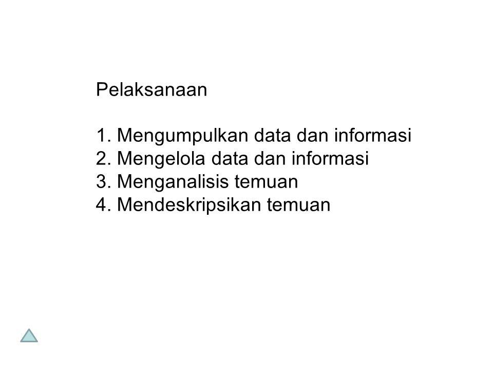 Pelaksanaan 1. Mengumpulkan data dan informasi. 2. Mengelola data dan informasi. 3. Menganalisis temuan.