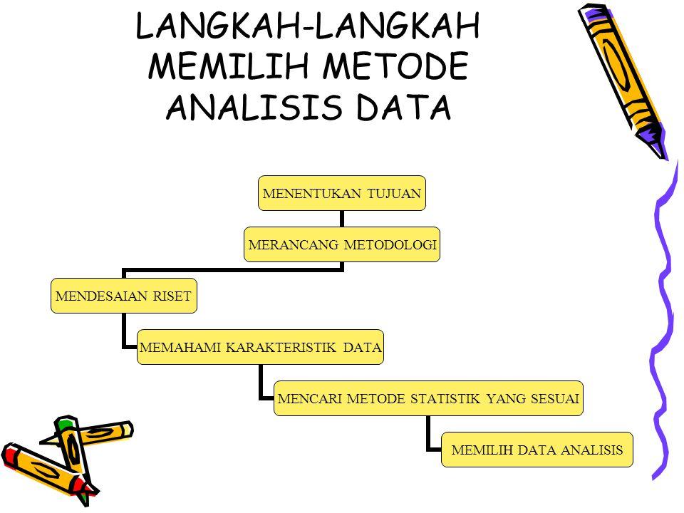 LANGKAH-LANGKAH MEMILIH METODE ANALISIS DATA
