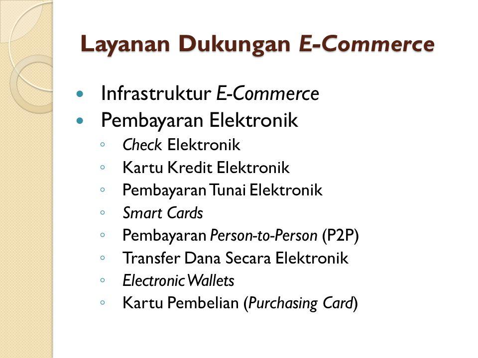 Layanan Dukungan E-Commerce