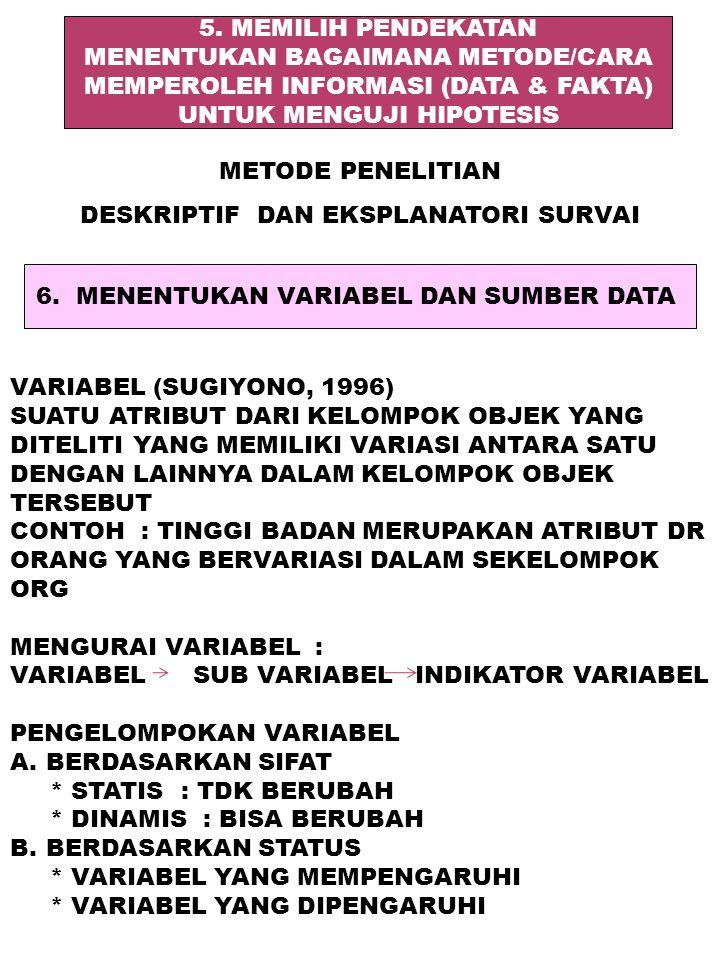 MENENTUKAN BAGAIMANA METODE/CARA MEMPEROLEH INFORMASI (DATA & FAKTA)