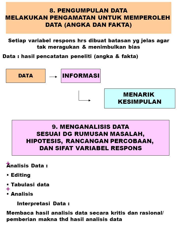 MELAKUKAN PENGAMATAN UNTUK MEMPEROLEH DATA (ANGKA DAN FAKTA)