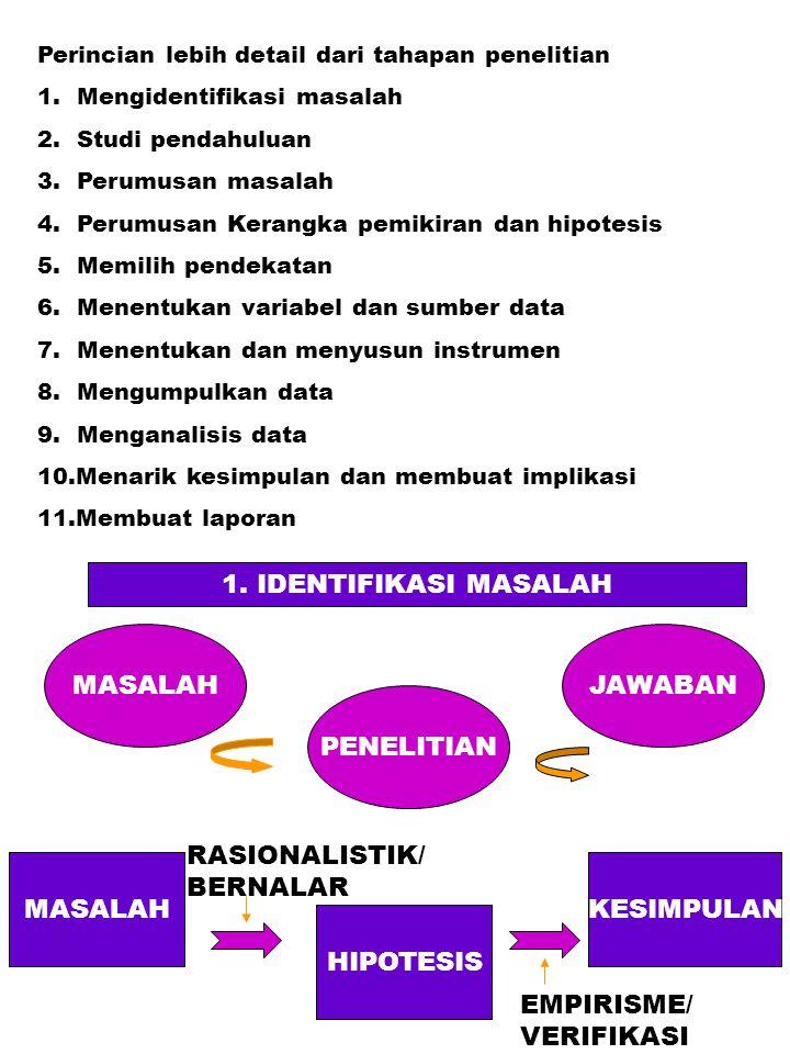 1. IDENTIFIKASI MASALAH MASALAH JAWABAN PENELITIAN RASIONALISTIK/