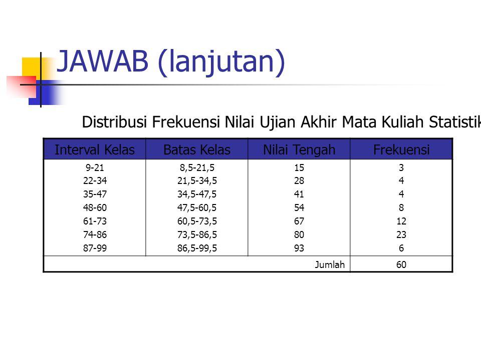JAWAB (lanjutan) Distribusi Frekuensi Nilai Ujian Akhir Mata Kuliah Statistika. Interval Kelas. Batas Kelas.
