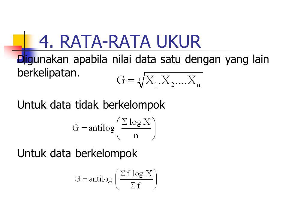 4. RATA-RATA UKUR Digunakan apabila nilai data satu dengan yang lain berkelipatan. Untuk data tidak berkelompok.