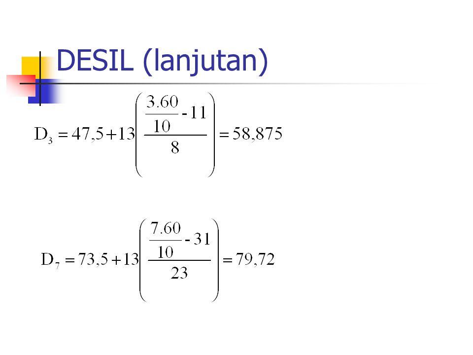 DESIL (lanjutan)
