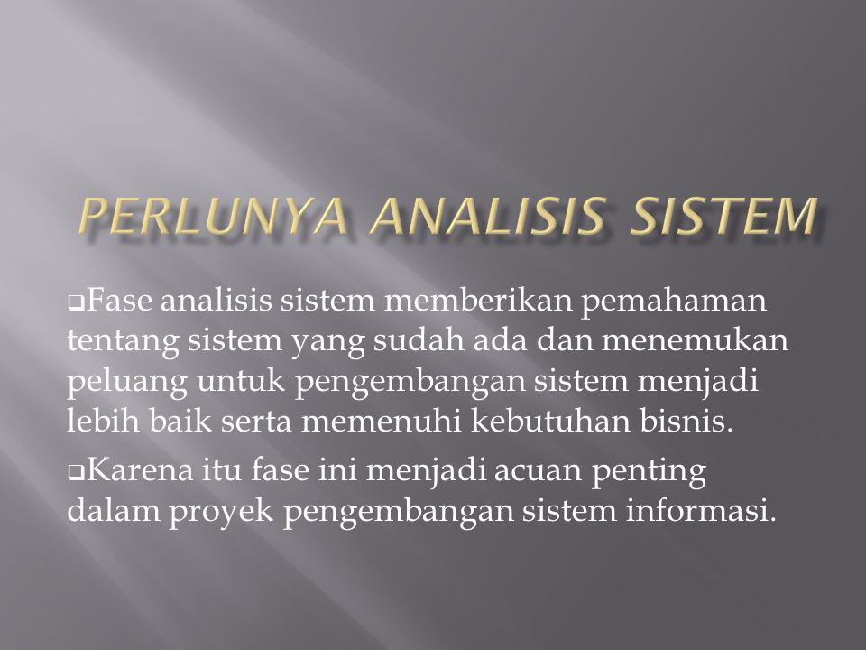 Perlunya Analisis Sistem