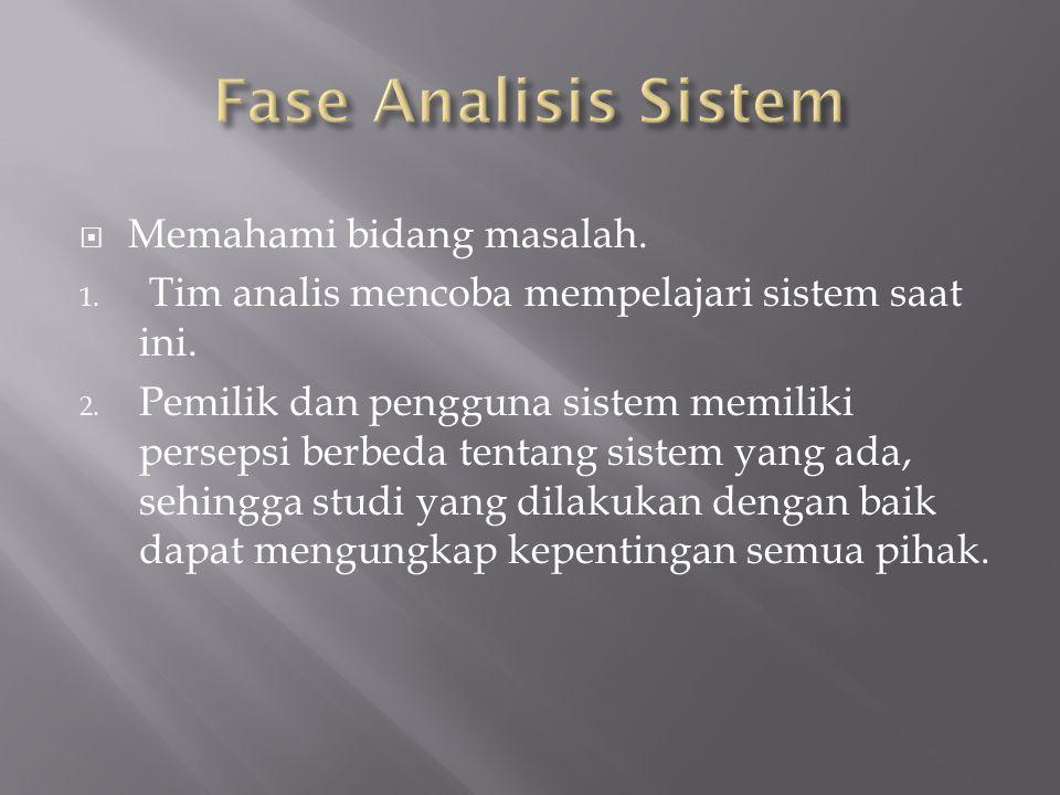 Fase Analisis Sistem Memahami bidang masalah.
