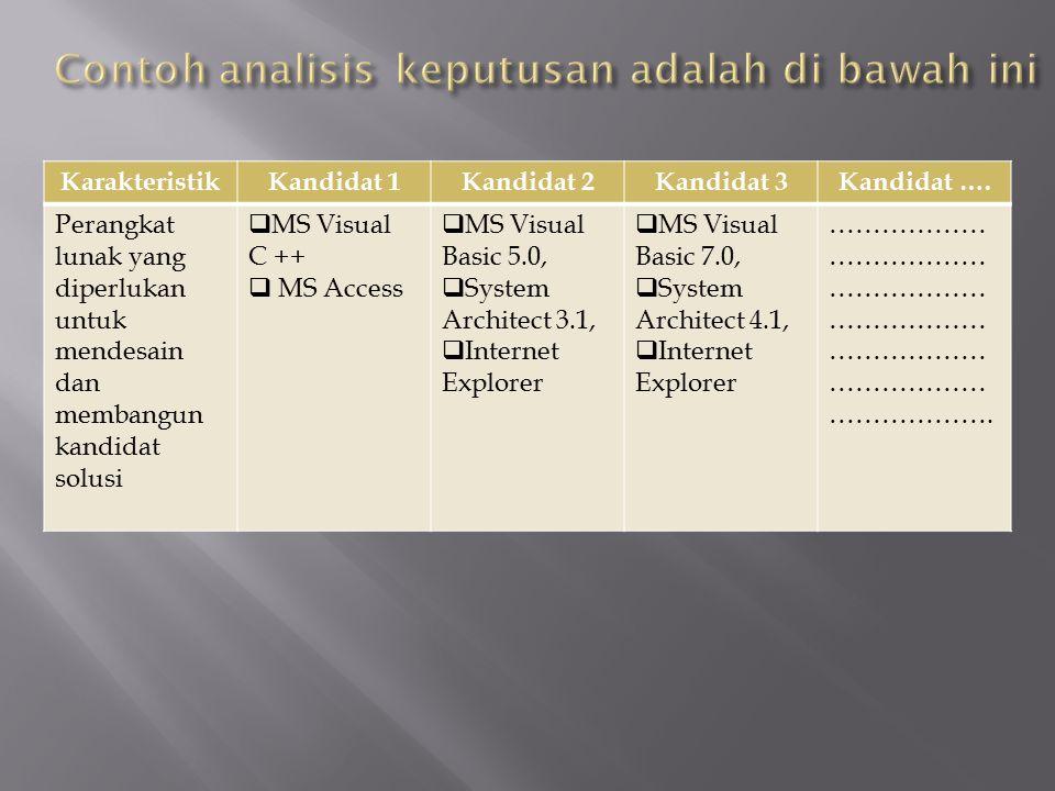 Contoh analisis keputusan adalah di bawah ini