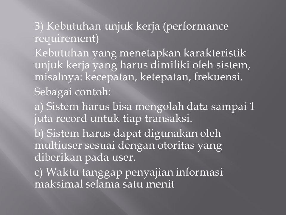 3) Kebutuhan unjuk kerja (performance requirement)