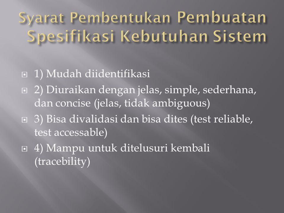 Syarat Pembentukan Pembuatan Spesifikasi Kebutuhan Sistem