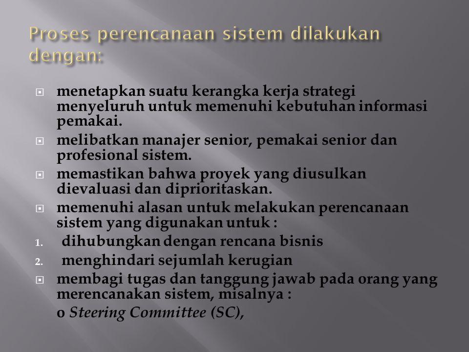 Proses perencanaan sistem dilakukan dengan: