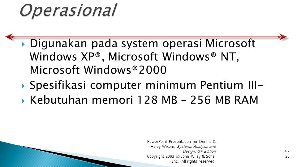 Operasional Digunakan pada system operasi Microsoft Windows XP®, Microsoft Windows® NT, Microsoft Windows®2000.