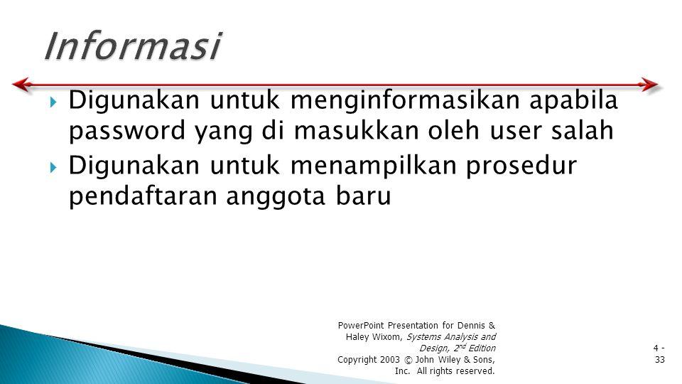 Informasi Digunakan untuk menginformasikan apabila password yang di masukkan oleh user salah.