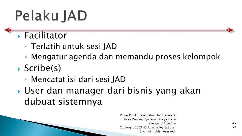Pelaku JAD Facilitator Scribe(s)