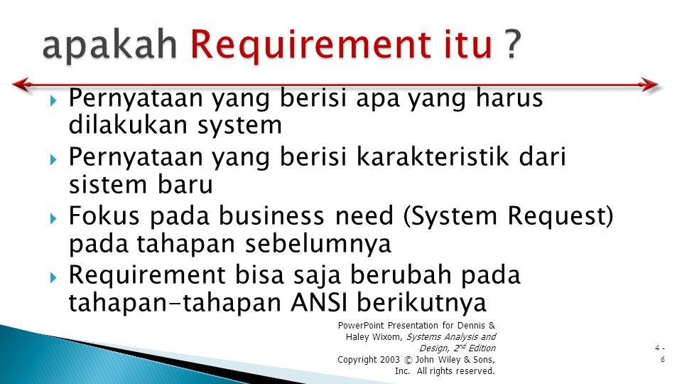 apakah Requirement itu