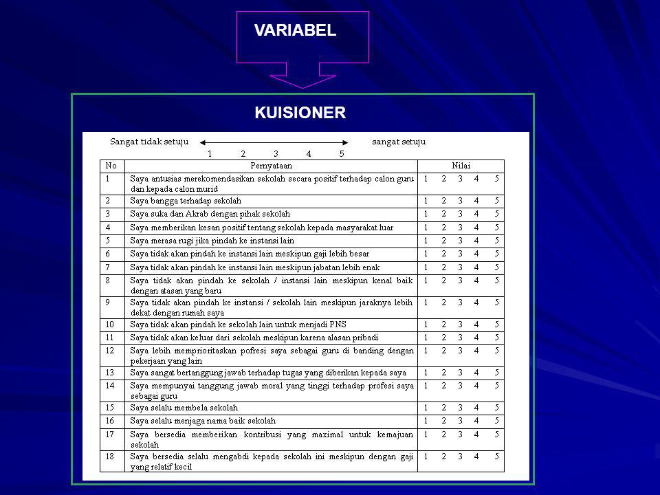 VARIABEL KUISIONER