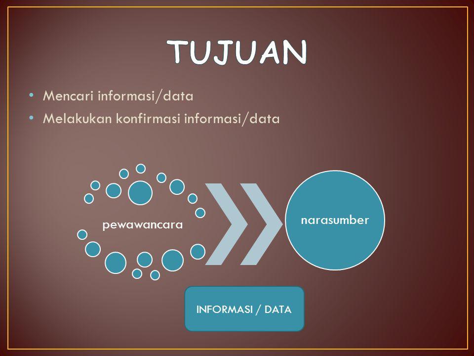 TUJUAN Mencari informasi/data Melakukan konfirmasi informasi/data