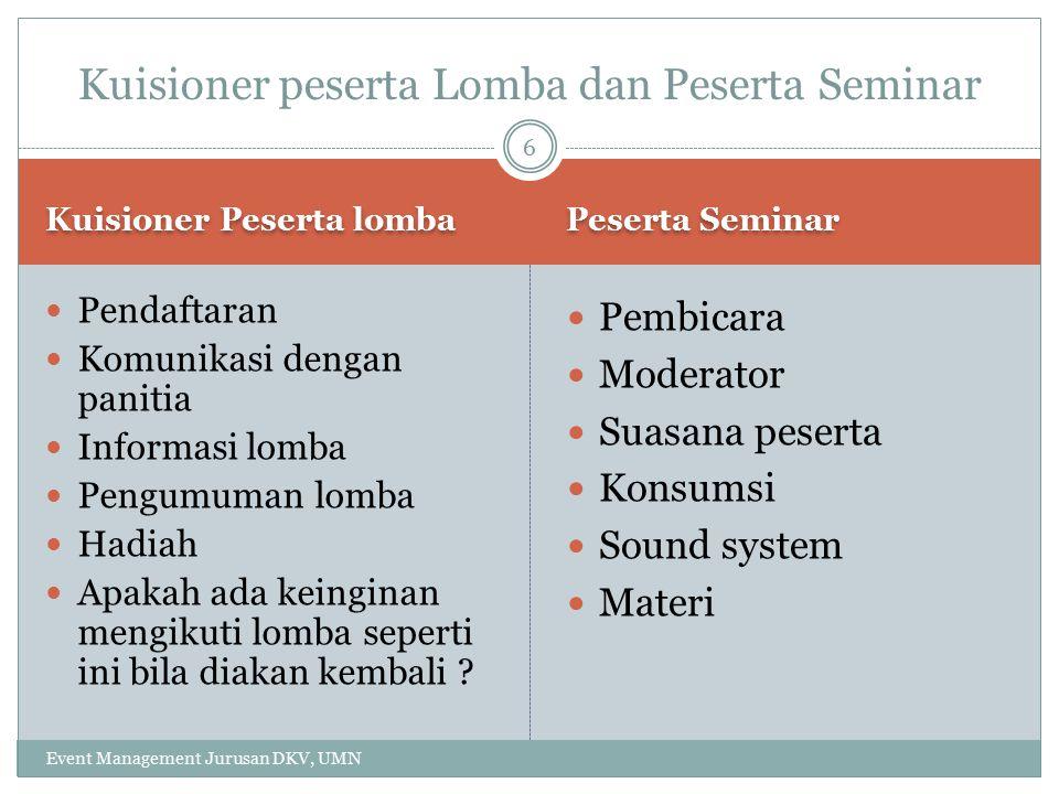 Kuisioner peserta Lomba dan Peserta Seminar