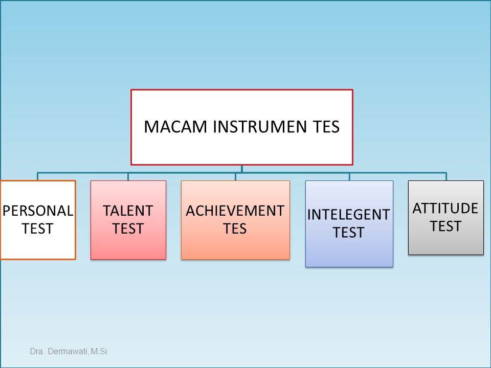 MACAM INSTRUMEN TES PERSONAL TEST TALENT TEST ACHIEVEMENT TES