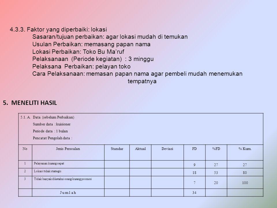 5. MENELITI HASIL 4.3.3. Faktor yang diperbaiki: lokasi