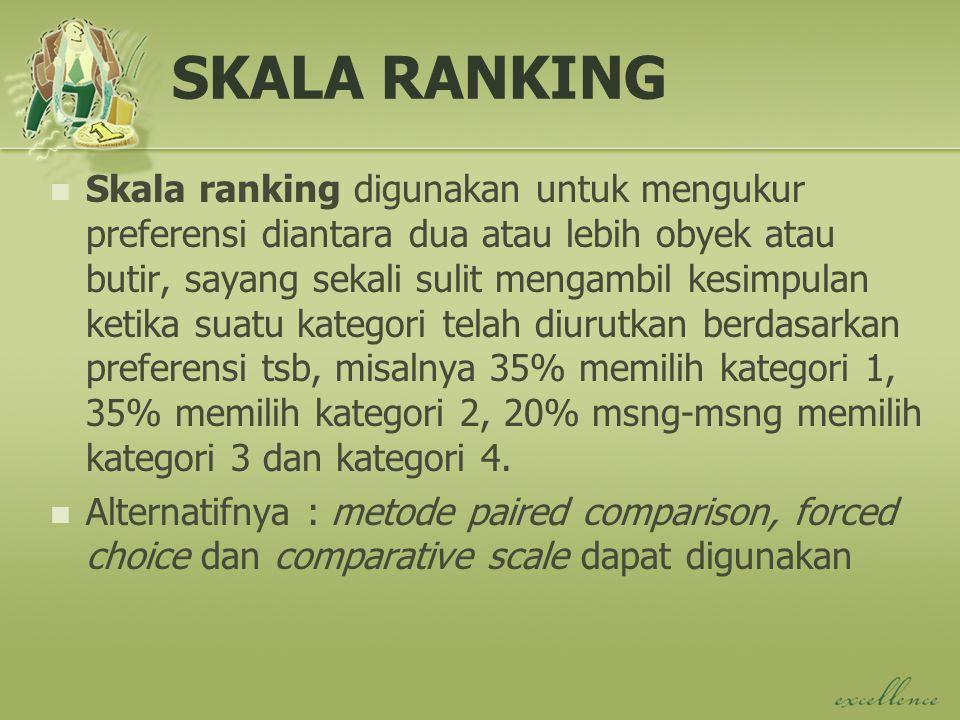 SKALA RANKING
