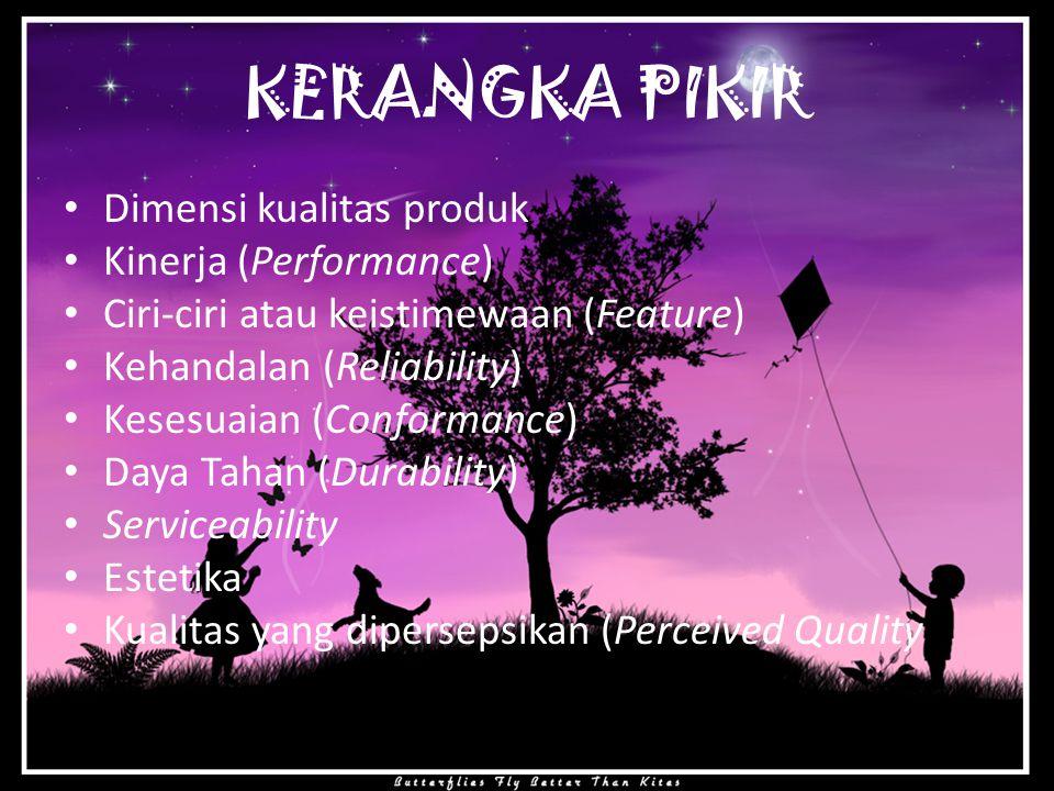 KERANGKA PIKIR Dimensi kualitas produk Kinerja (Performance)