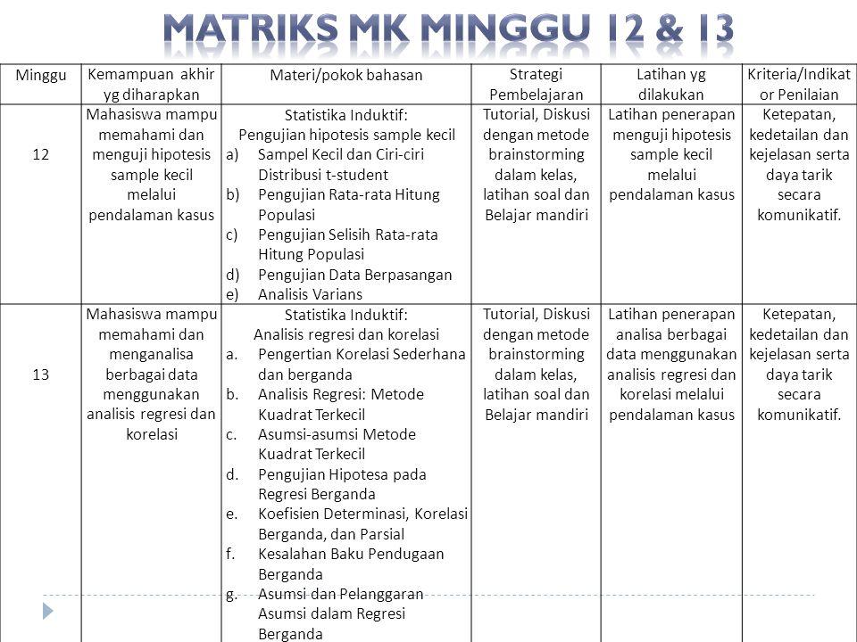 Matriks MK minggu 12 & 13 Minggu Kemampuan akhir yg diharapkan