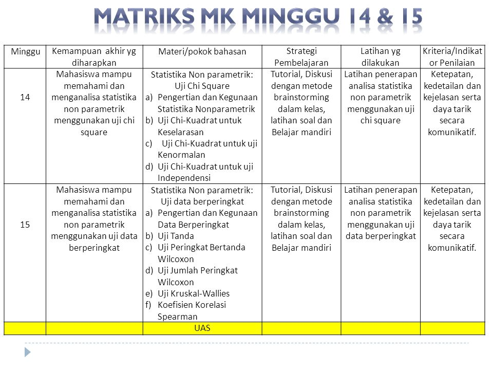 Matriks MK minggu 14 & 15 Minggu Kemampuan akhir yg diharapkan