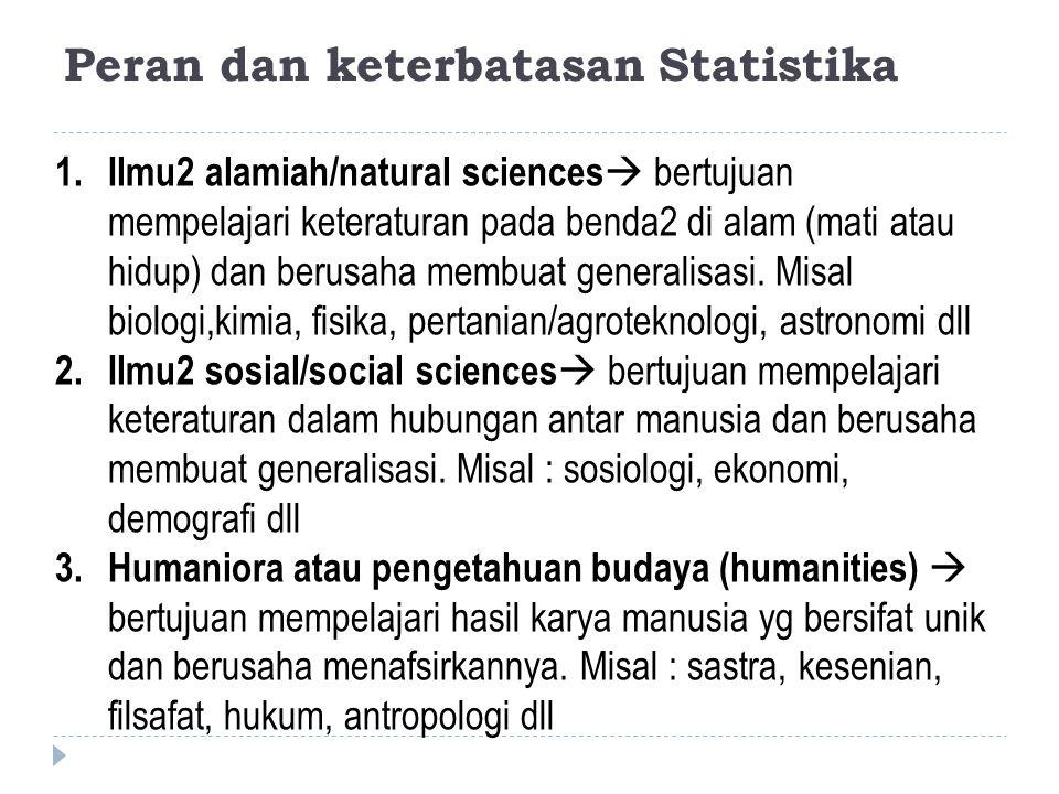 Peran dan keterbatasan Statistika