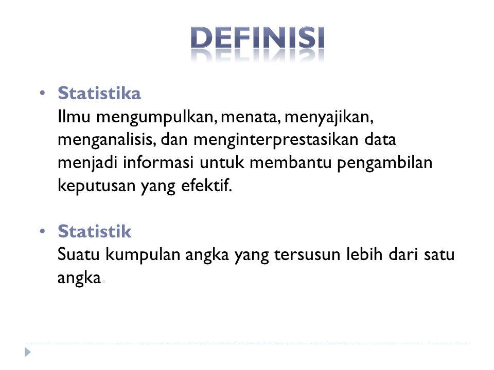 definisi Statistika.