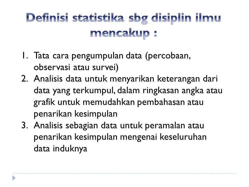 Definisi statistika sbg disiplin ilmu mencakup :