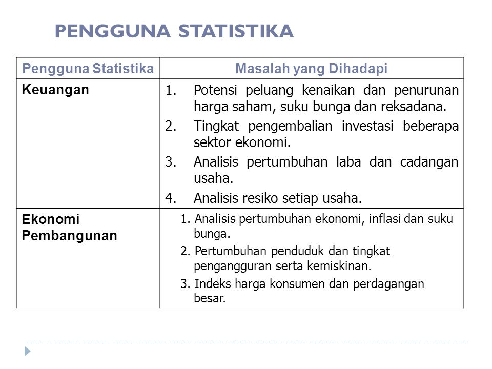 PENGGUNA STATISTIKA Pengguna Statistika Masalah yang Dihadapi Keuangan