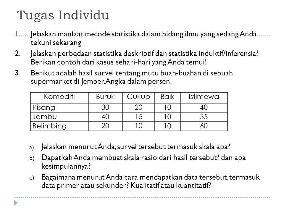Tugas Individu Jelaskan manfaat metode statistika dalam bidang ilmu yang sedang Anda tekuni sekarang.