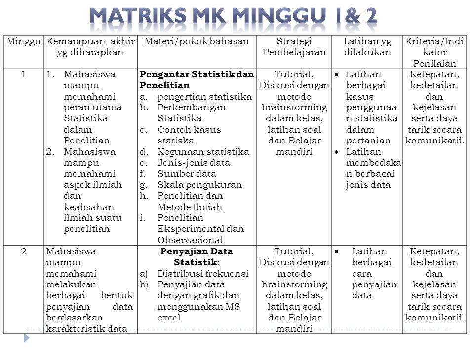 Matriks MK minggu 1& 2 Minggu Kemampuan akhir yg diharapkan