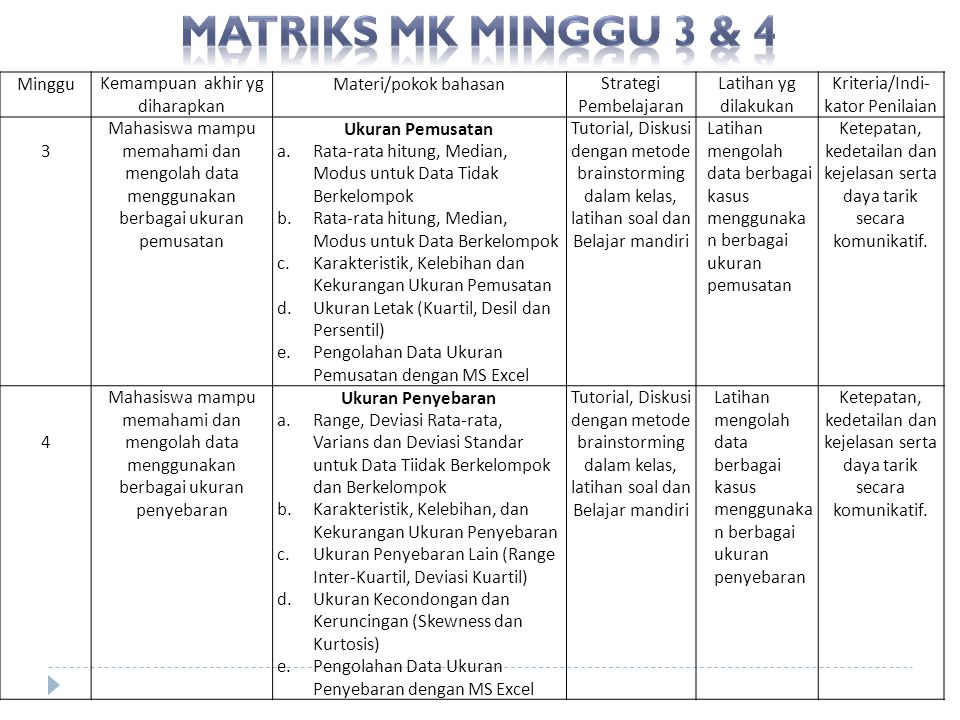 Matriks MK minggu 3 & 4 Minggu Kemampuan akhir yg diharapkan