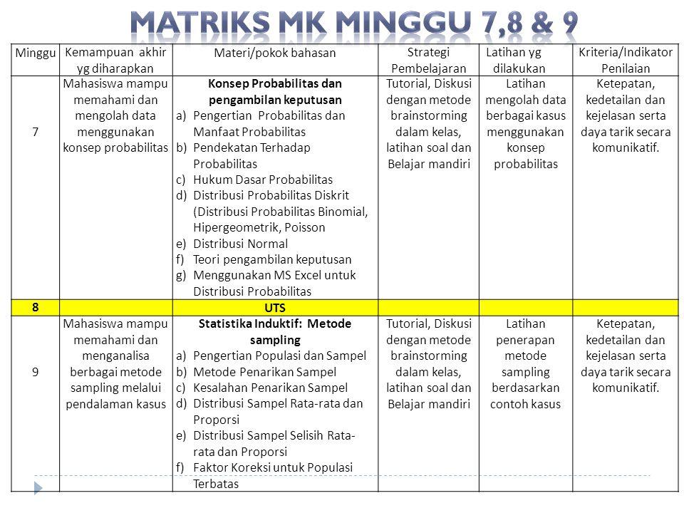 Matriks MK minggu 7,8 & 9 Minggu Kemampuan akhir yg diharapkan