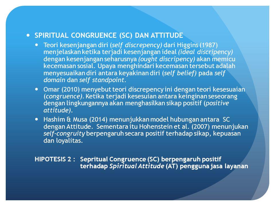 SPIRITUAL CONGRUENCE (SC) DAN ATTITUDE