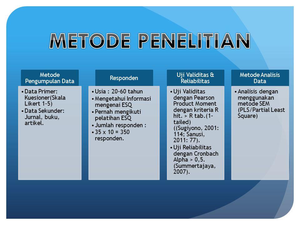METODE PENELITIAN Metode Pengumpulan Data