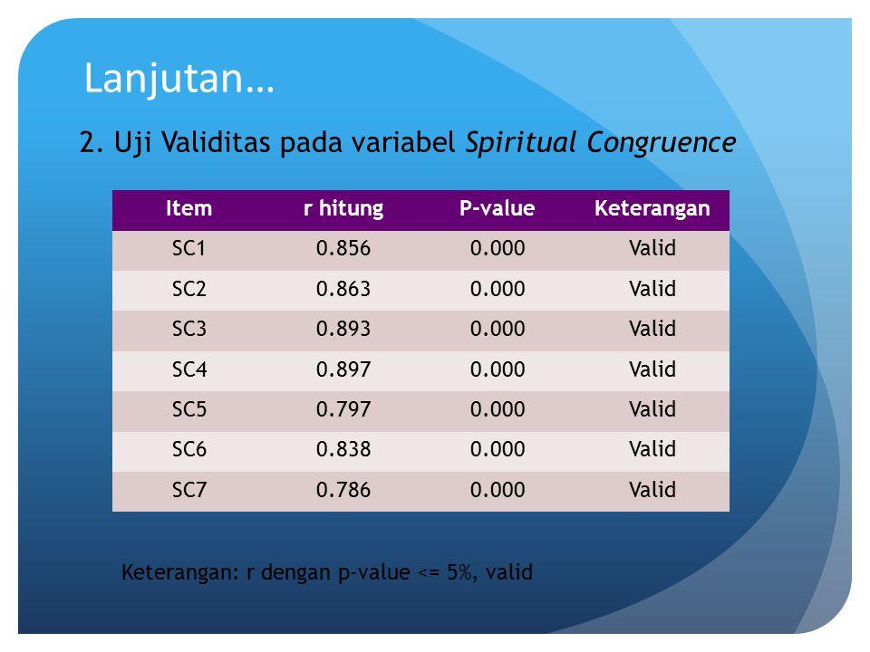 Lanjutan… 2. Uji Validitas pada variabel Spiritual Congruence Item
