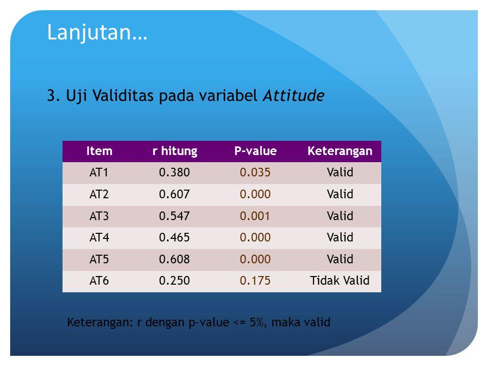Lanjutan… 3. Uji Validitas pada variabel Attitude Item r hitung