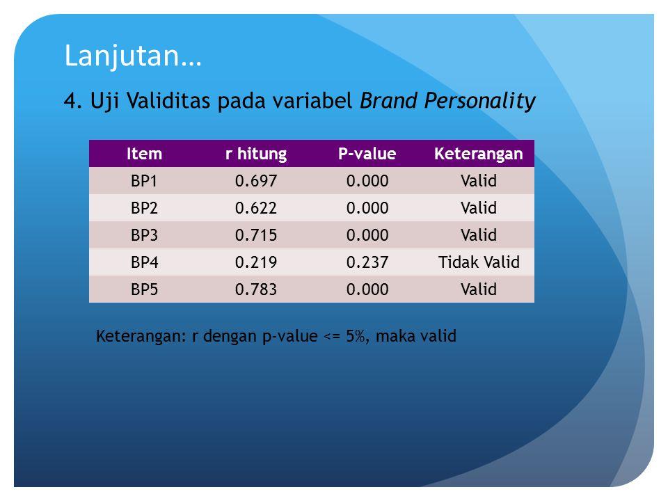 Lanjutan… 4. Uji Validitas pada variabel Brand Personality Item