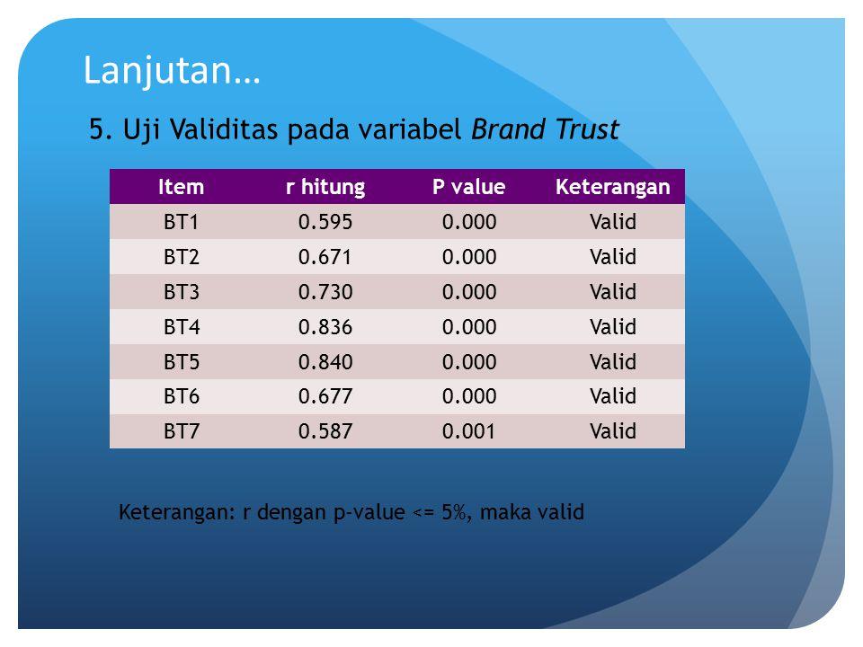 Lanjutan… 5. Uji Validitas pada variabel Brand Trust Item r hitung